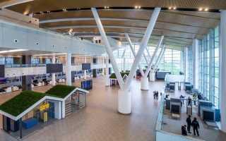 Что входит в холдинг «Аэропорты регионов»