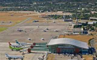 В каких городах Грузии есть аэропорты